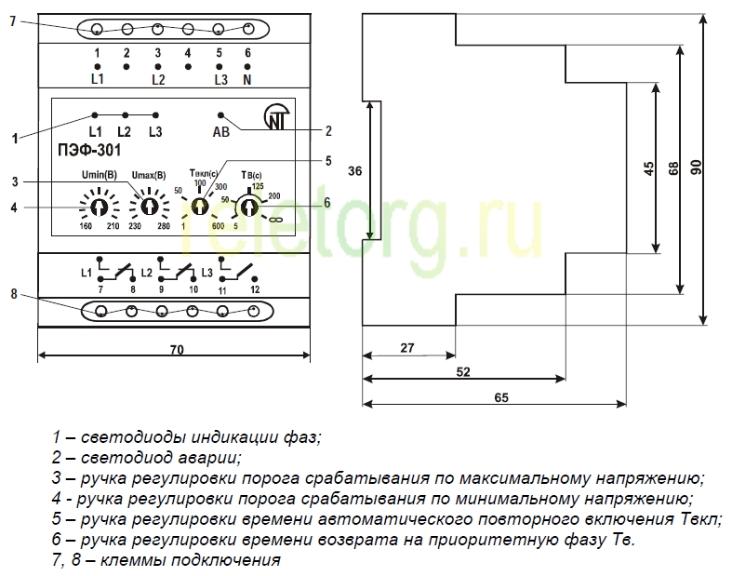 ПЭФ-301, 16А, 380/230VAC
