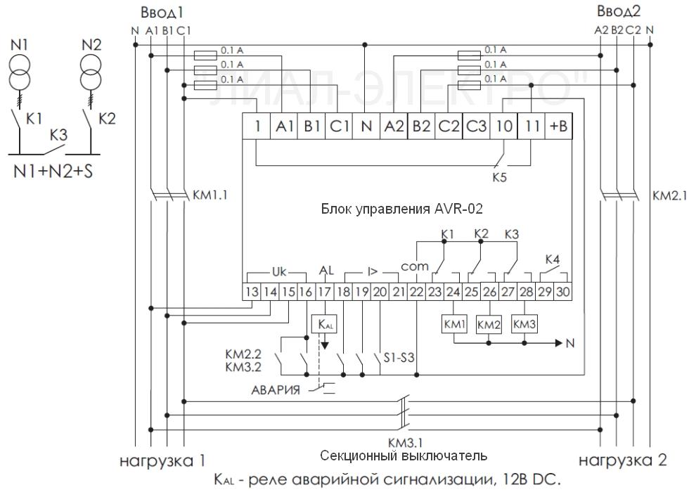 AVR-02 3х400+N блок управления